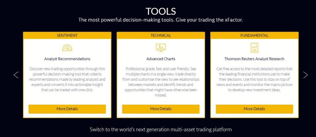 Markets.com Reviews Trading Tools