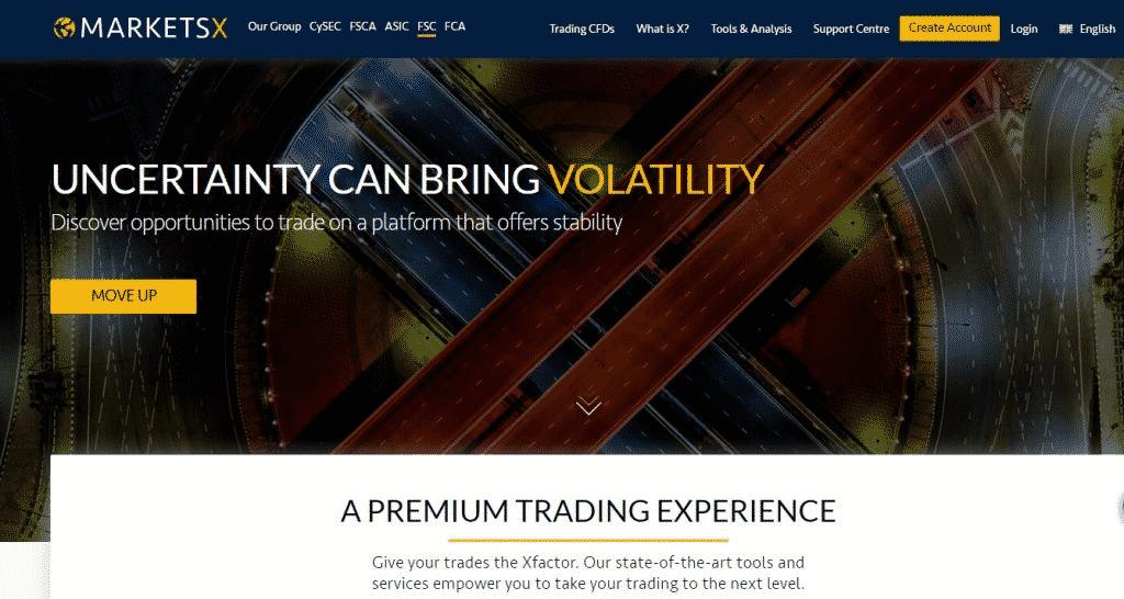 Markets.com Reviews